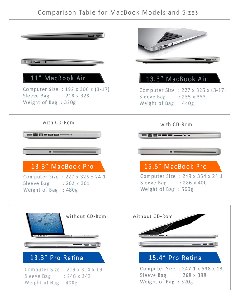 Genuine Leather Protective Sleeve Bags for MacBook Air & Pro, Pro Retina - Elegant, Simple Cut and Stylish Desing from Dopmp