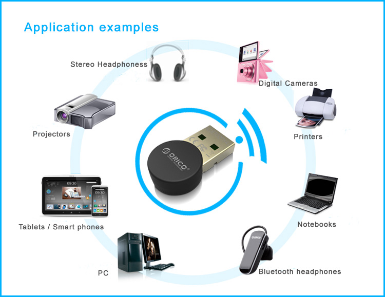Orico Mini Bluetooth 4.0 Adapter Dongle with CSR8510A10 chipset - 20 meter transition range, 3 Mbps speed, Dual mode transition