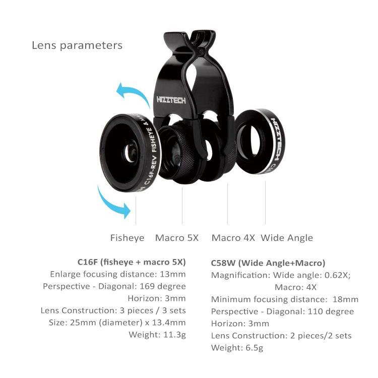 Comprehensive 4 in 1 Phone Lens - Wide Angle + Fisheye + 5X Macro Lens + 5X Macro Lens  with Double-sided clip. Universal Phone Lens, fits to iPhone 5/5S, iPhone 6/6 plus, Samsung Galaxy S6, S6 edge...etc.